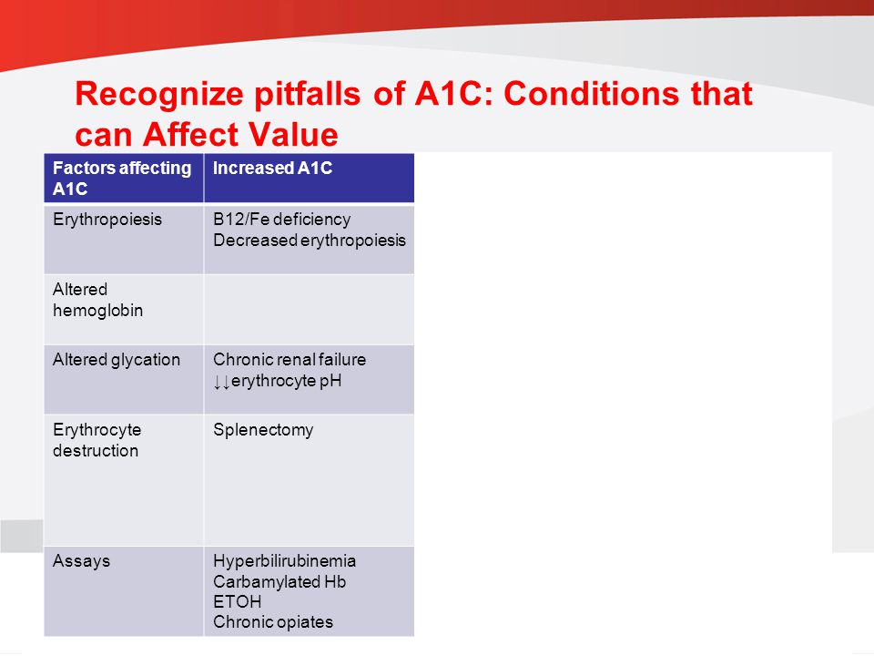 guidelines.diabetes.ca | BANTING ( ) | diabetes.ca Copyright © 2013 Canadian Diabetes Association Recognize pitfalls of A1C: Conditions that can Affect Value Factors affecting A1C Increased A1CDecreased A1CVariable Change in A1C ErythropoiesisB12/Fe deficiency Decreased erythropoiesis Use of EPO, Fe, or B12 Reticulocytosis Chronic liver Dx Altered hemoglobin Fetal hemoglobin Hemoglobinopathies Methemoglobin Altered glycationChronic renal failure ↓↓erythrocyte pH ASA, vitamin C/E Hemoglobinopathies ↑ erythrocyte pH Erythrocyte destruction SplenectomyHemoglobinopathies Chronic renal failure Splenomegaly Rheumatoid arthritis HAART meds, Ribavirin Dapsone AssaysHyperbilirubinemia Carbamylated Hb ETOH Chronic opiates Hypertriglyceridemia
