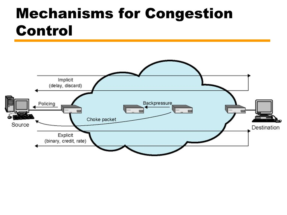 Mechanisms for Congestion Control