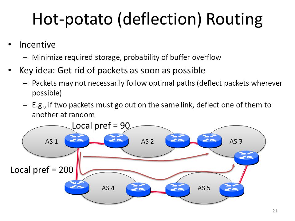 Hot-potato (deflection) Routing Incentive – Minimize required storage, probability of buffer overflow Key idea: Get rid of packets as soon as possible – Packets may not necessarily follow optimal paths (deflect packets wherever possible) – E.g., if two packets must go out on the same link, deflect one of them to another at random 21 AS 1 AS 2 AS 4 AS 3 AS 5 Local pref = 90 Local pref = 200