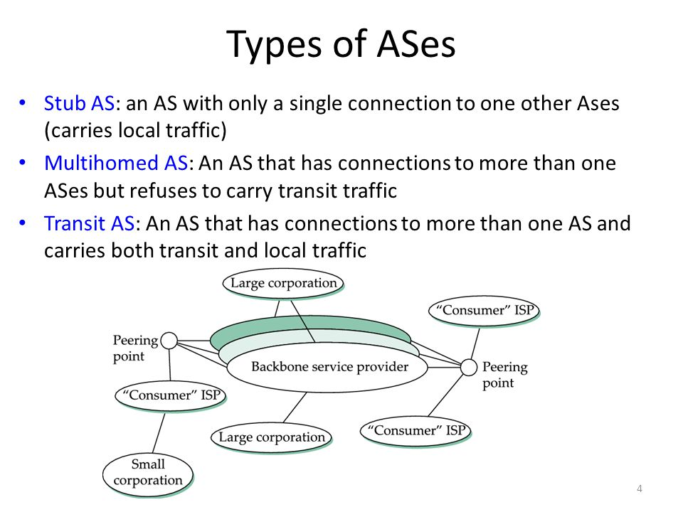 Types of ASes Stub AS: an AS with only a single connection to one other Ases (carries local traffic) Multihomed AS: An AS that has connections to more than one ASes but refuses to carry transit traffic Transit AS: An AS that has connections to more than one AS and carries both transit and local traffic 4
