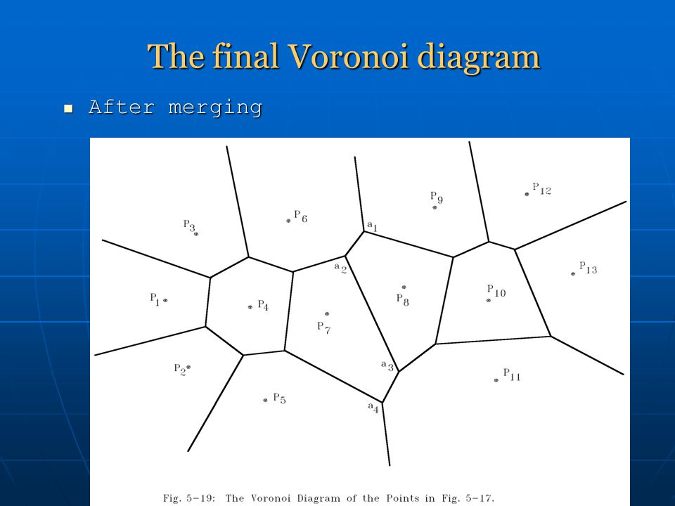 1 voronoi diagrams 2 voronoi diagram input a set of points 19 19 after merging after merging the final voronoi diagram ccuart Choice Image