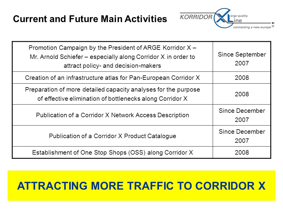 18 Current and Future Main Activities ATTRACTING MORE TRAFFIC TO CORRIDOR X Promotion Campaign by the President of ARGE Korridor X – Mr.