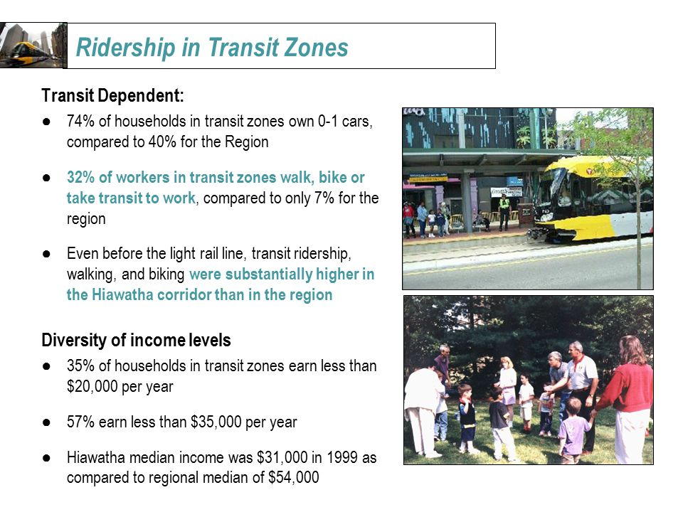 Transit Dependent: ●74% of households in transit zones own 0-1 cars, compared to 40% for the Region ● 32% of workers in transit zones walk, bike or take transit to work, compared to only 7% for the region ●Even before the light rail line, transit ridership, walking, and biking were substantially higher in the Hiawatha corridor than in the region Diversity of income levels ●35% of households in transit zones earn less than $20,000 per year ●57% earn less than $35,000 per year ●Hiawatha median income was $31,000 in 1999 as compared to regional median of $54,000 Ridership in Transit Zones