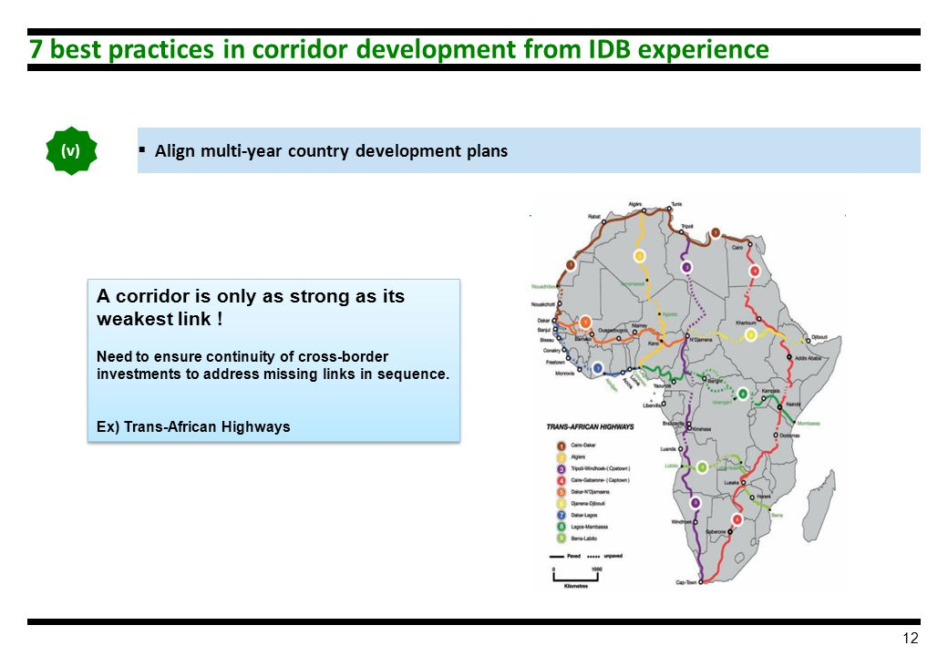 12  Align multi-year country development plans (v) 7 best practices in corridor development from IDB experience A corridor is only as strong as its weakest link .