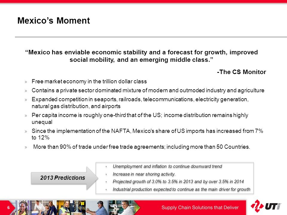 Mexico has enviable economic stability and a forecast for growth, improved social mobility, and an emerging middle class. -The CS Monitor » Free market economy in the trillion dollar class » Contains a private sector dominated mixture of modern and outmoded industry and agriculture » Expanded competition in seaports, railroads, telecommunications, electricity generation, natural gas distribution, and airports » Per capita income is roughly one-third that of the US; income distribution remains highly unequal » Since the implementation of the NAFTA, Mexico s share of US imports has increased from 7% to 12% » More than 90% of trade under free trade agreements; including more than 50 Countries.