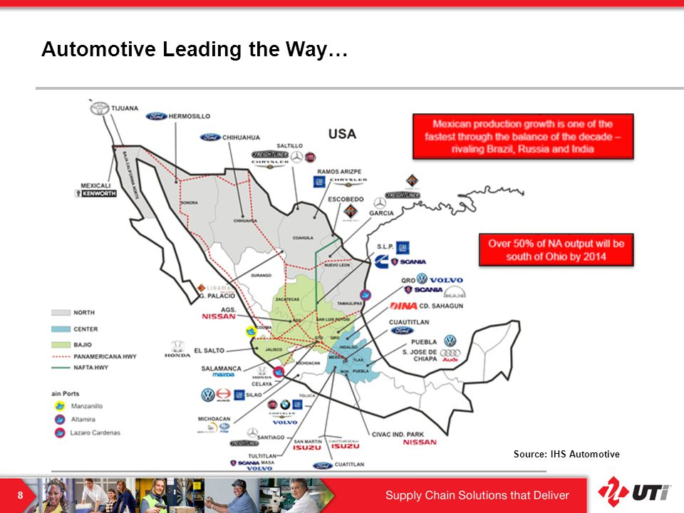 Automotive Leading the Way… 8 Source: IHS Automotive