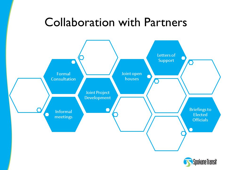 Collaboration with Partners Informal meetings Joint Project Development Formal Consultation Joint open houses Letters of Support Briefings to Elected Officials