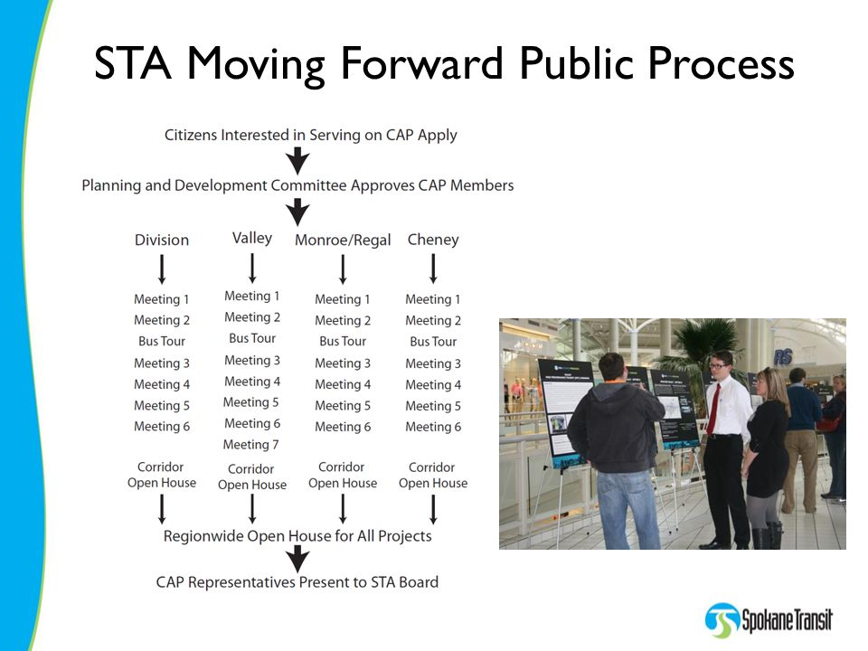 STA Moving Forward Public Process