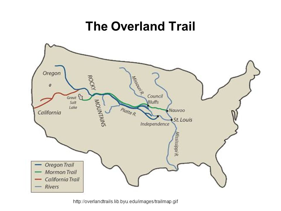 Life on the Overland Trail - ppt download