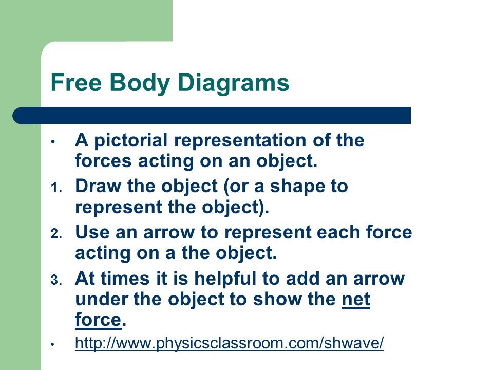 Free Body Diagrams A pictorial representation of the forces acting on an object.