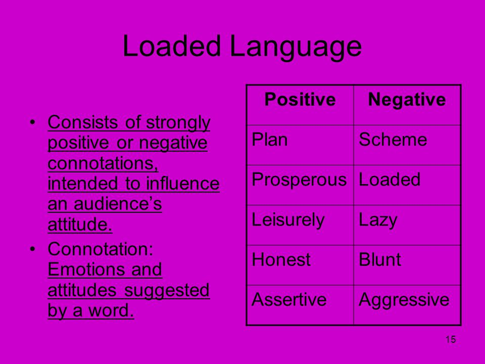 Loaded Language Consists of strongly positive or negative connotations, intended to influence an audience's attitude.