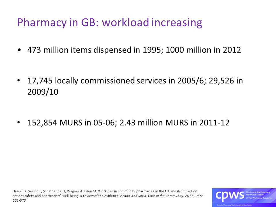 Pharmacy in GB: workload increasing 473 million items dispensed in 1995; 1000 million in ,745 locally commissioned services in 2005/6; 29,526 in 2009/10 152,854 MURS in 05-06; 2.43 million MURS in Hassell K, Seston E, Schafheutle EI, Wagner A, Eden M.