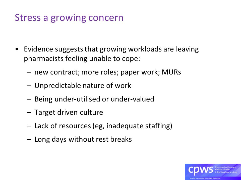 Stress a growing concern Evidence suggests that growing workloads are leaving pharmacists feeling unable to cope: –new contract; more roles; paper work; MURs –Unpredictable nature of work –Being under-utilised or under-valued –Target driven culture –Lack of resources (eg, inadequate staffing) –Long days without rest breaks