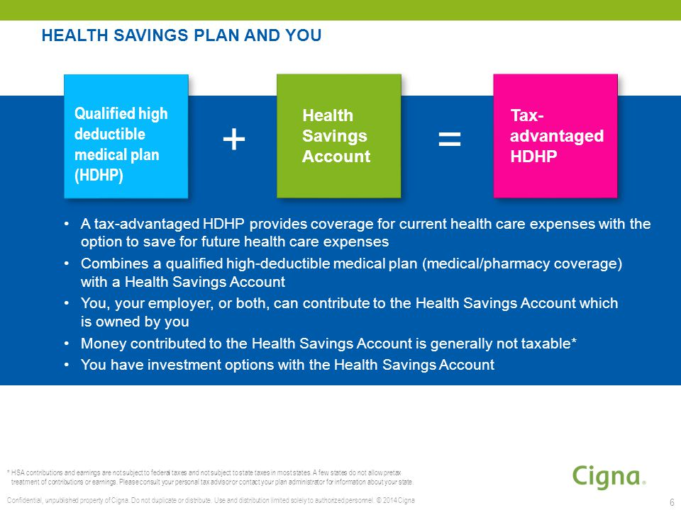 HEALTH SAVINGS PLAN AND YOU A tax-advantaged HDHP provides coverage for current health care expenses with the option to save for future health care expenses Combines a qualified high-deductible medical plan (medical/pharmacy coverage) with a Health Savings Account You, your employer, or both, can contribute to the Health Savings Account which is owned by you Money contributed to the Health Savings Account is generally not taxable* You have investment options with the Health Savings Account 6 + = Qualified high deductible medical plan (HDHP) Tax- advantaged HDHP Health Savings Account * HSA contributions and earnings are not subject to federal taxes and not subject to state taxes in most states.