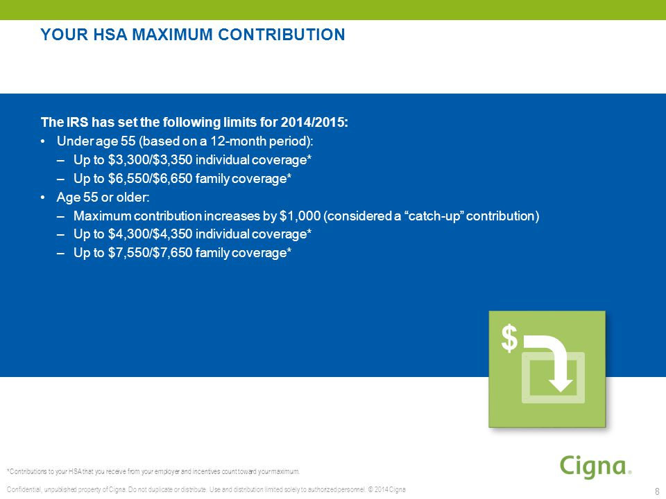 YOUR HSA MAXIMUM CONTRIBUTION The IRS has set the following limits for 2014/2015: Under age 55 (based on a 12-month period): –Up to $3,300/$3,350 individual coverage* –Up to $6,550/$6,650 family coverage* Age 55 or older: –Maximum contribution increases by $1,000 (considered a catch-up contribution) –Up to $4,300/$4,350 individual coverage* –Up to $7,550/$7,650 family coverage* 8 *Contributions to your HSA that you receive from your employer and incentives count toward your maximum.