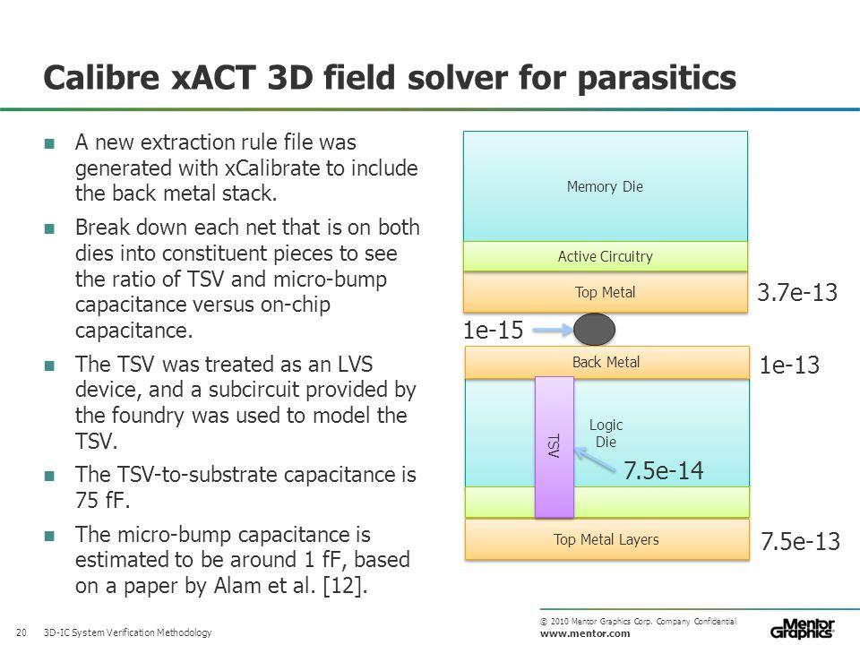Dusan Petranovic & Karen Chow 3D-IC System Verification