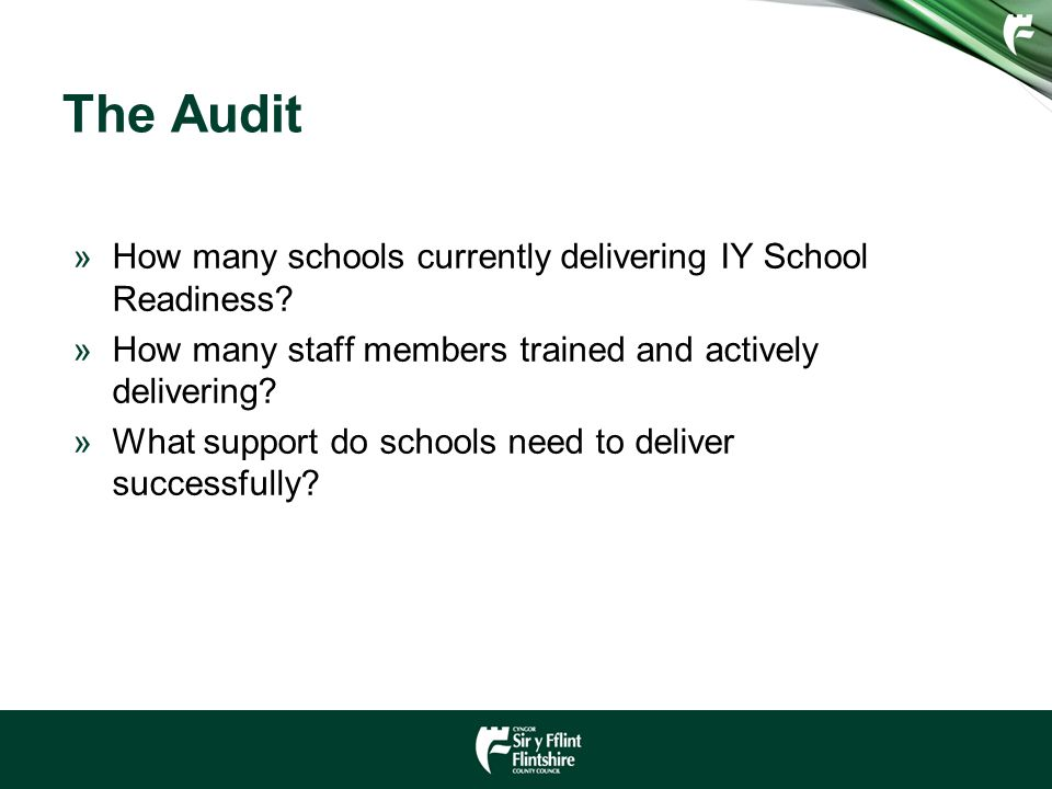 The Audit »How many schools currently delivering IY School Readiness.