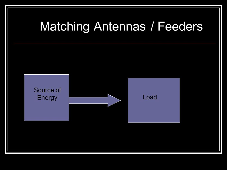 Matching Antennas / Feeders Source of Energy Load