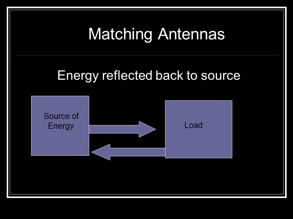 Matching Antennas Source of Energy Load Energy reflected back to source