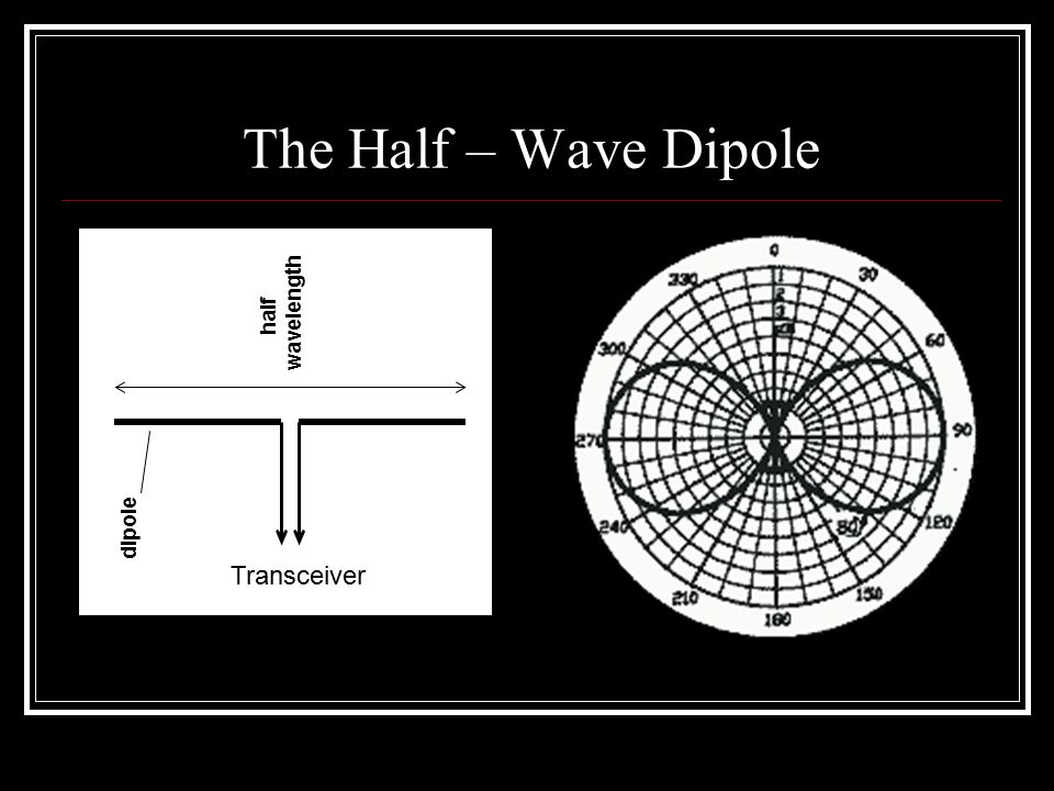 The Half – Wave Dipole half wavelength Transceiver dipole