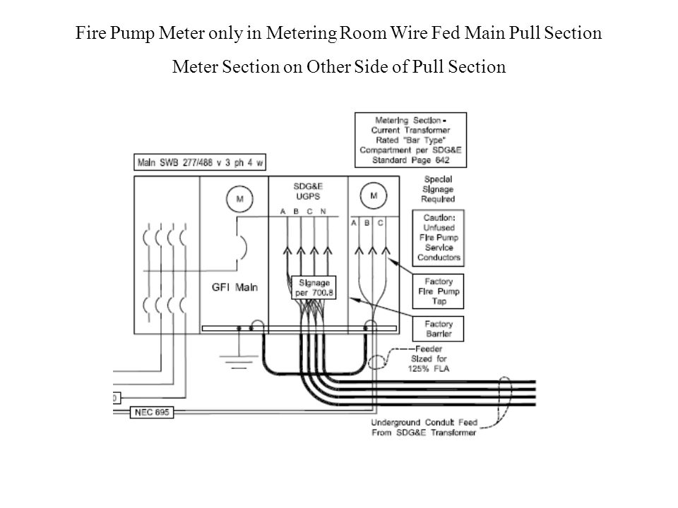 Fabulous Fire Pump Electrical Configurations Under 600 Volts Ppt Download Wiring 101 Ivorowellnesstrialsorg