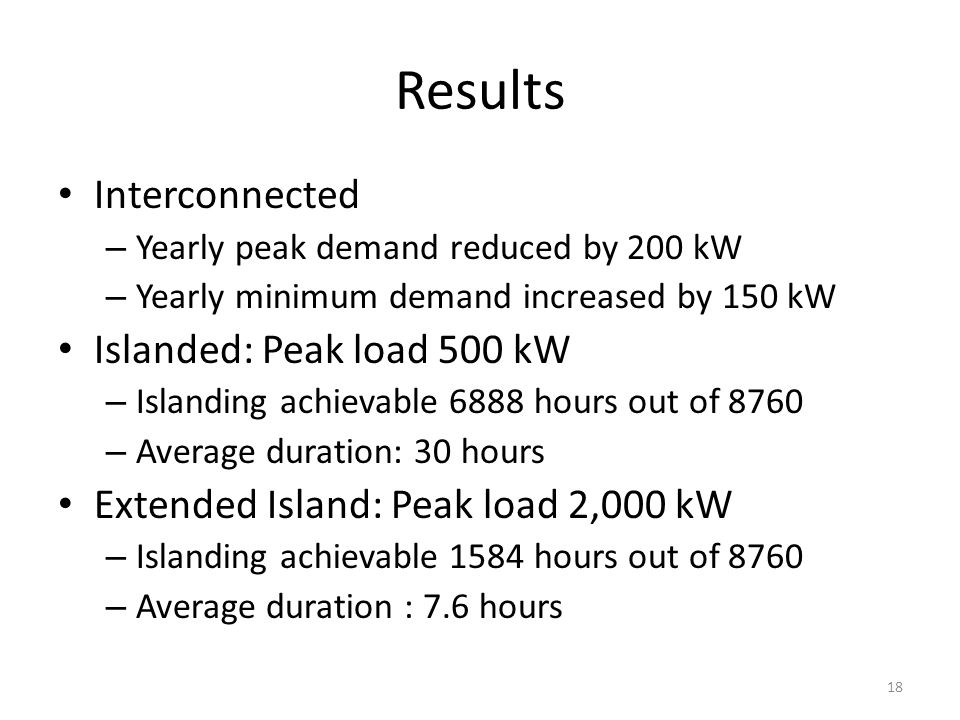 Interconnected – Yearly peak demand reduced by 200 kW – Yearly minimum demand increased by 150 kW Islanded: Peak load 500 kW – Islanding achievable 6888 hours out of 8760 – Average duration: 30 hours Extended Island: Peak load 2,000 kW – Islanding achievable 1584 hours out of 8760 – Average duration : 7.6 hours Results 18