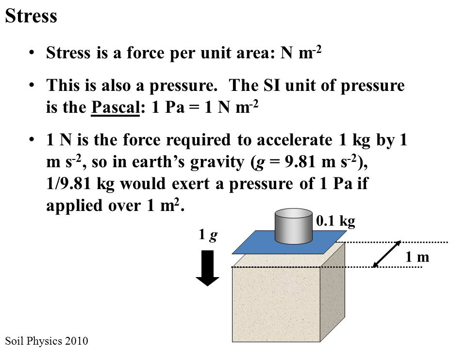 Soil Physics 2010 Stress Stress is a force per unit area: N m -2 This is also a pressure.