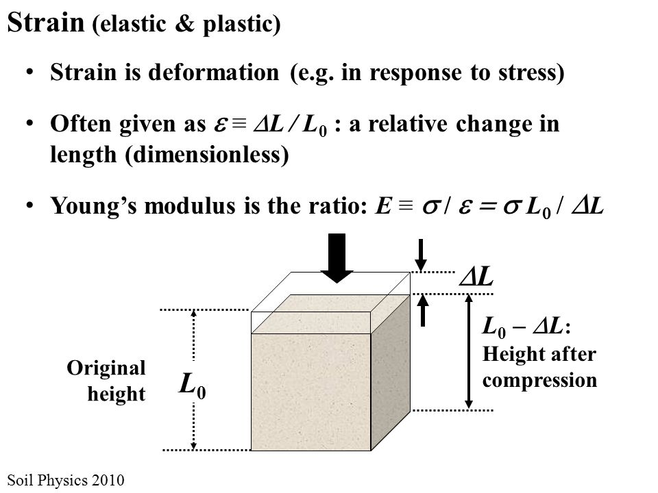 Soil Physics 2010 Strain (elastic & plastic) Strain is deformation (e.g.