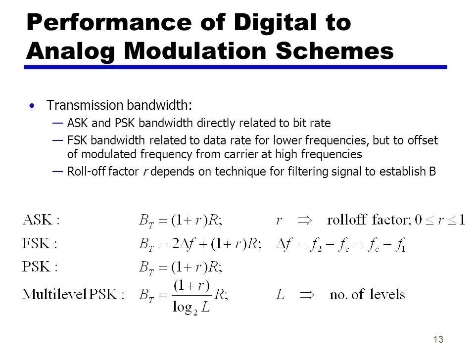 1 Digital Data, Analog Signals (5 2) CSE 3213 Fall May ppt download
