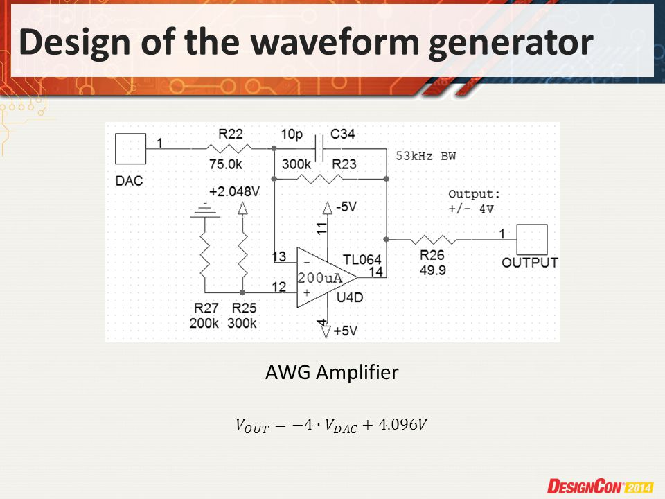 Design of the waveform generator AWG Amplifier