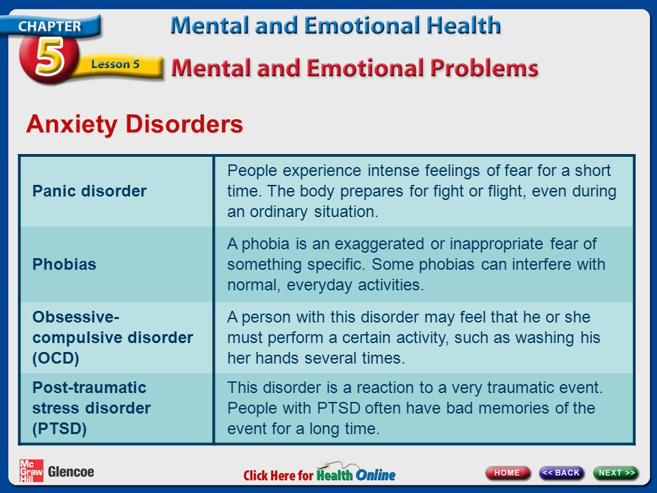 Anxiety Disorders Panic disorder People experience intense feelings of fear for a short time.