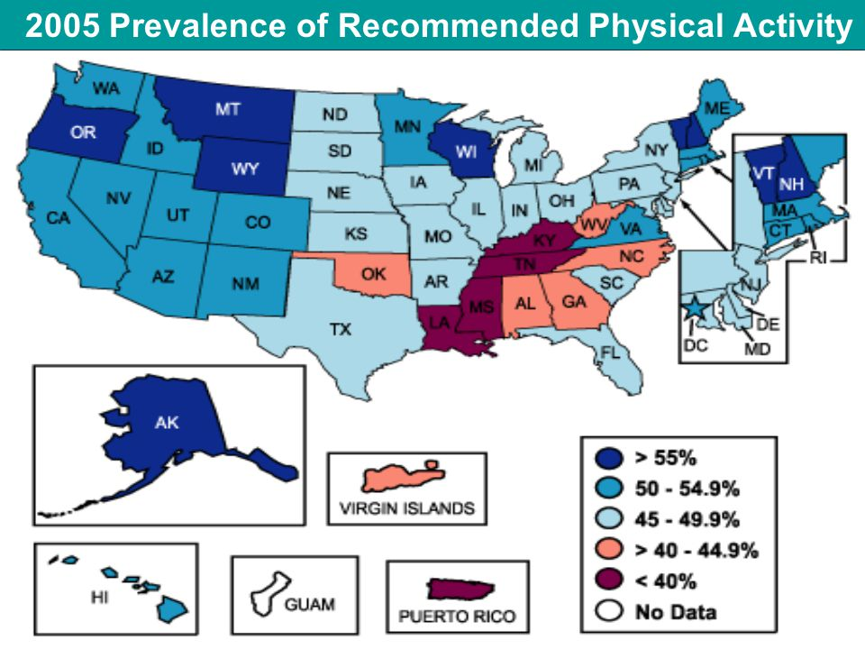 2005 Prevalence of Recommended Physical Activity