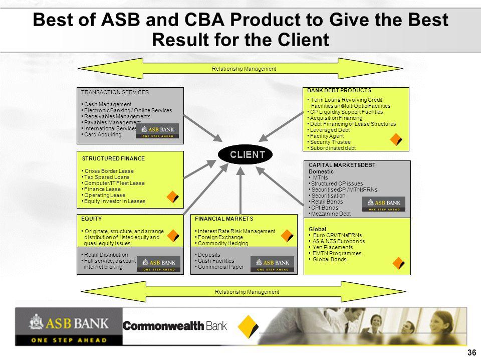 1 Presentations Accompanying Analyst Visit to ASB Bank