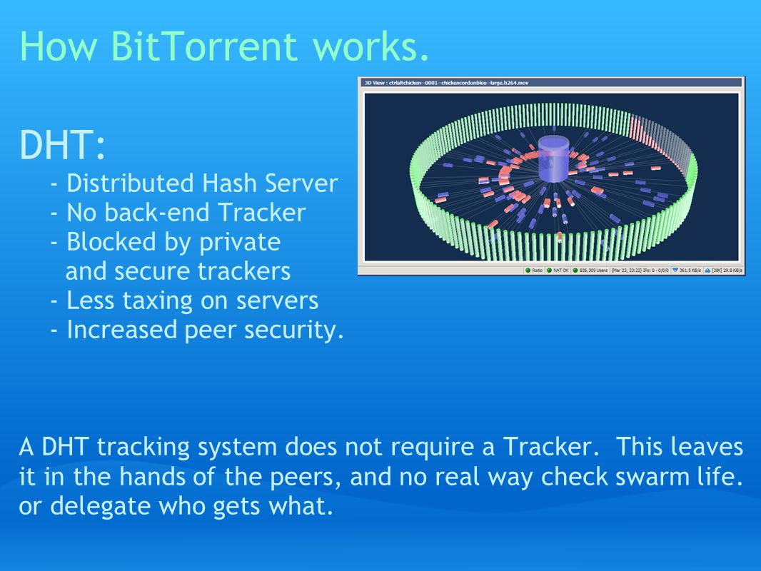 BitTorrent Join the swarm! BY: Joe Petruska  What is