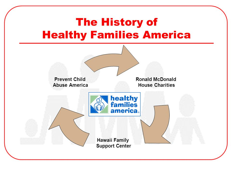 The History of Healthy Families America Ronald McDonald House Charities Hawaii Family Support Center Prevent Child Abuse America