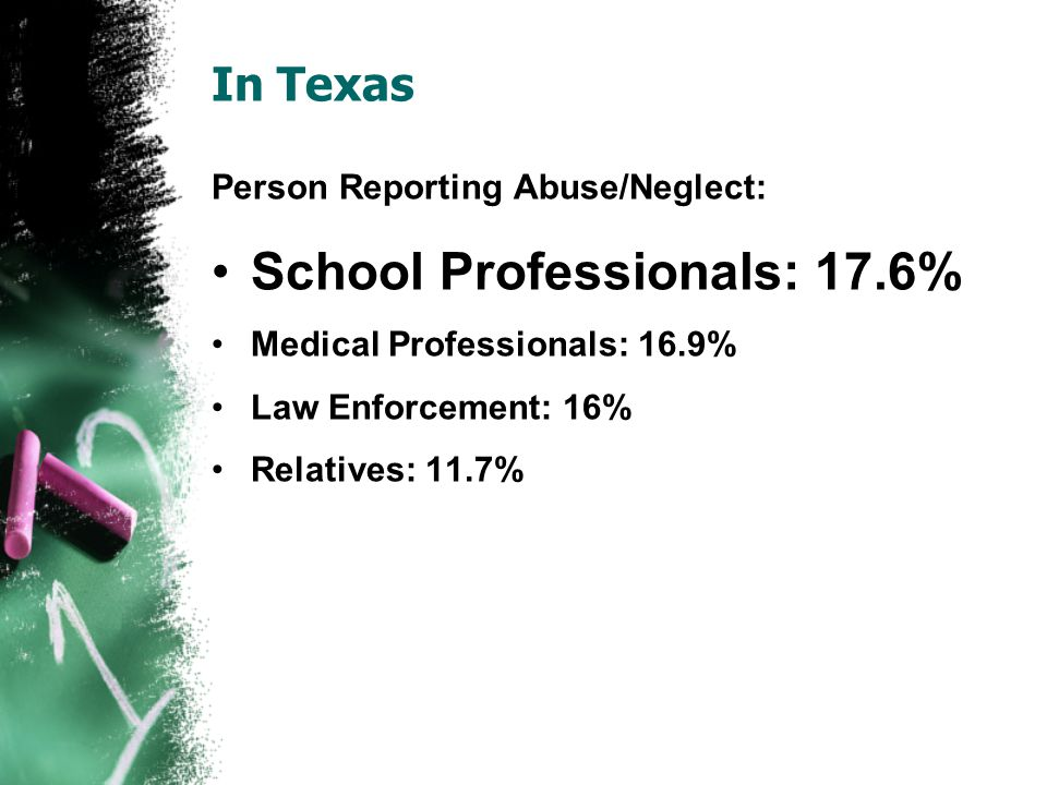 In Texas Person Reporting Abuse/Neglect: School Professionals: 17.6% Medical Professionals: 16.9% Law Enforcement: 16% Relatives: 11.7%