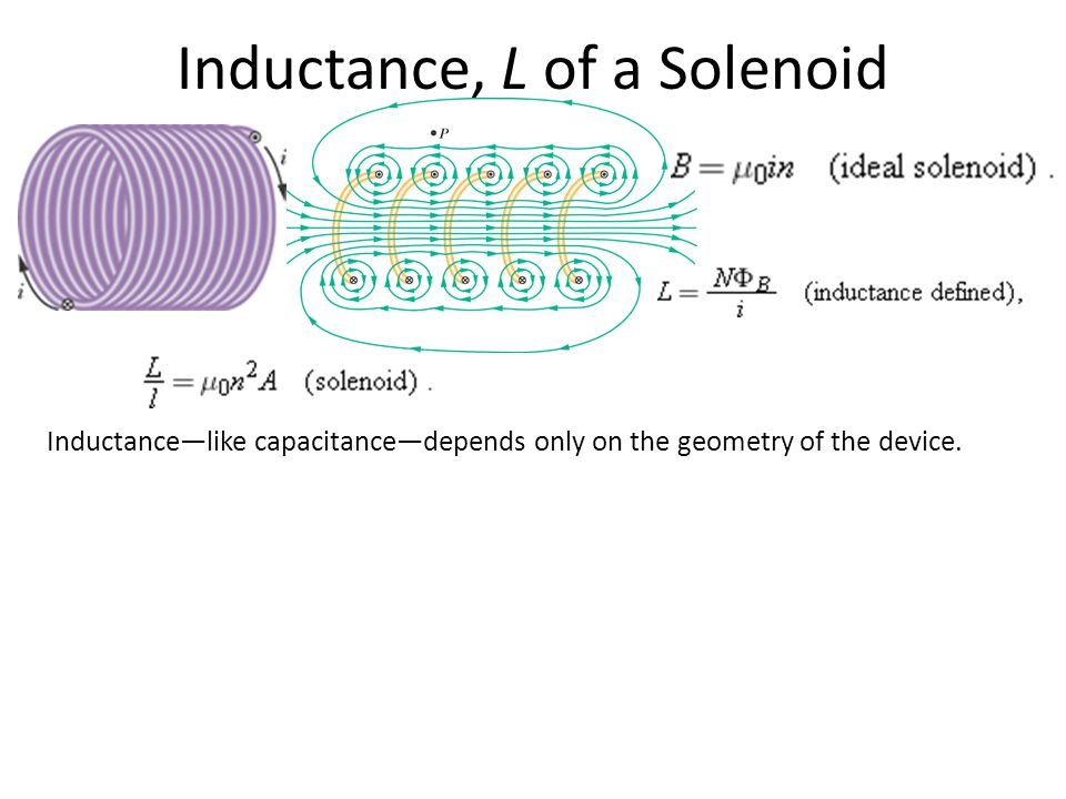 Inductance, L of a Solenoid Inductance—like capacitance—depends only on the geometry of the device.