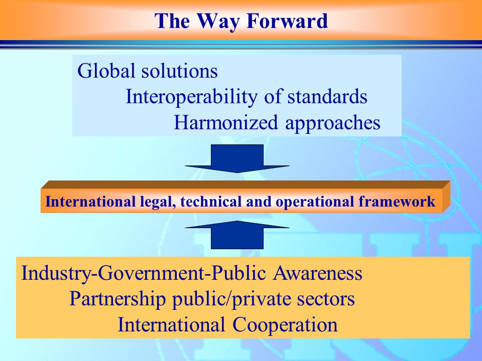 The Way Forward Global solutions Interoperability of standards Harmonized approaches Industry-Government-Public Awareness Partnership public/private sectors International Cooperation International legal, technical and operational framework
