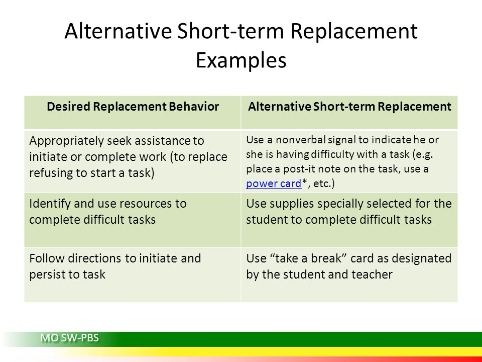 MO SW-PBS Alternative Short-term Replacement Examples Desired Replacement BehaviorAlternative Short-term Replacement Appropriately seek assistance to initiate or complete work (to replace refusing to start a task) Use a nonverbal signal to indicate he or she is having difficulty with a task (e.g.