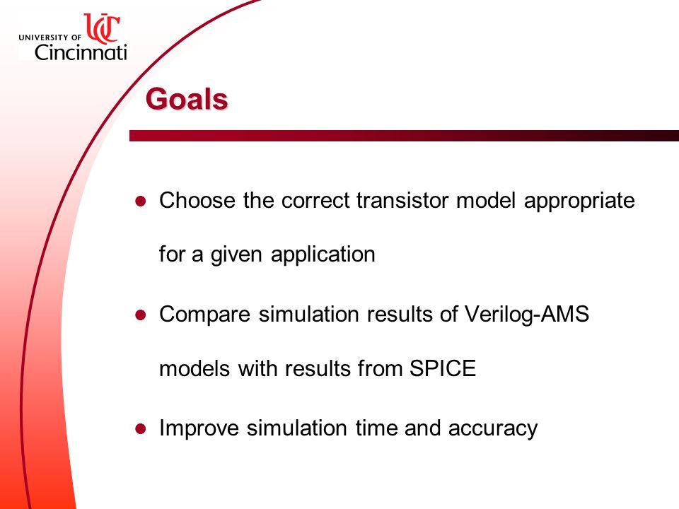 Comparison of the Behavior of MOSFET Transistors Described
