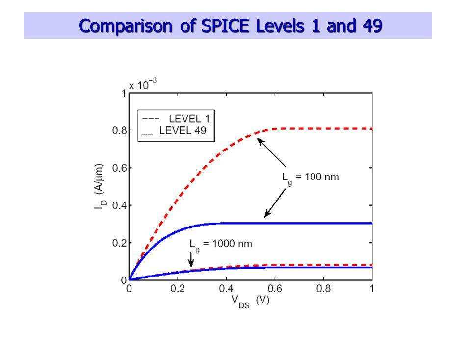 MOS Field-Effect Transistors MOS Field-Effect Transistorsfor