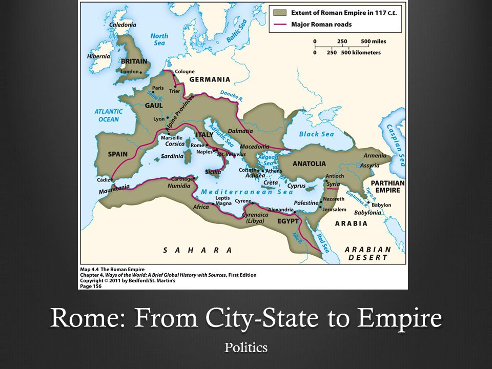 Rome: From City-State to Empire Politics