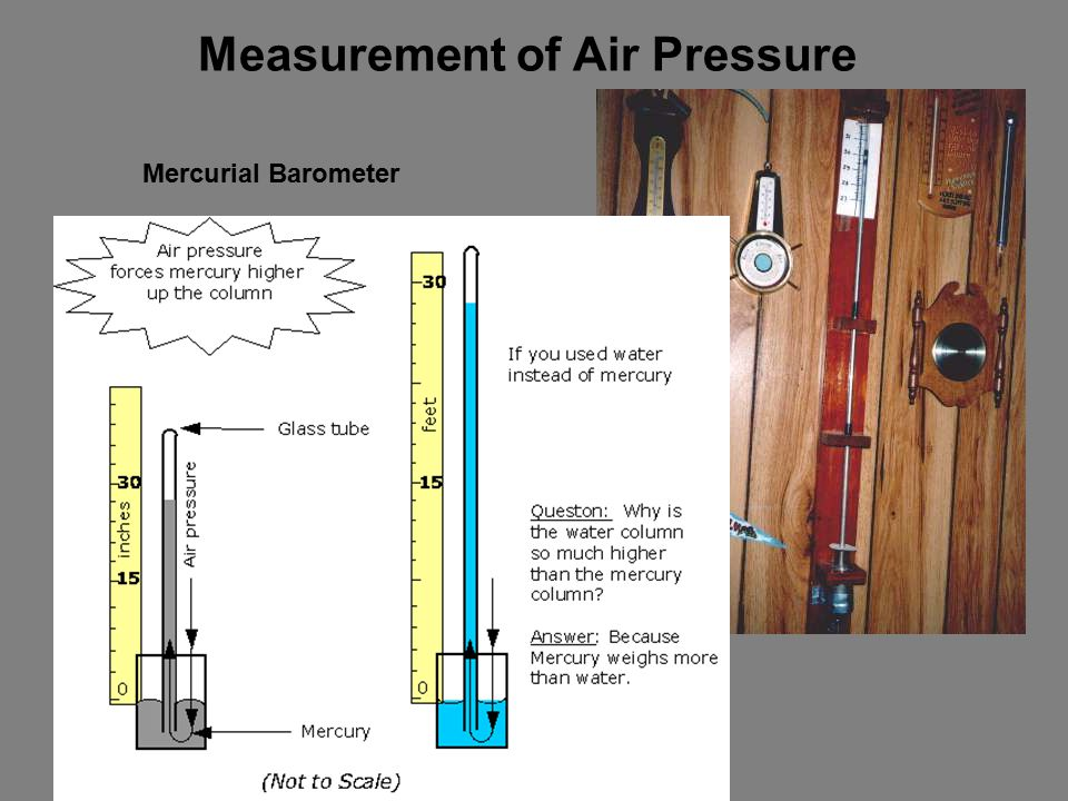 Measurement of Air Pressure Mercurial Barometer