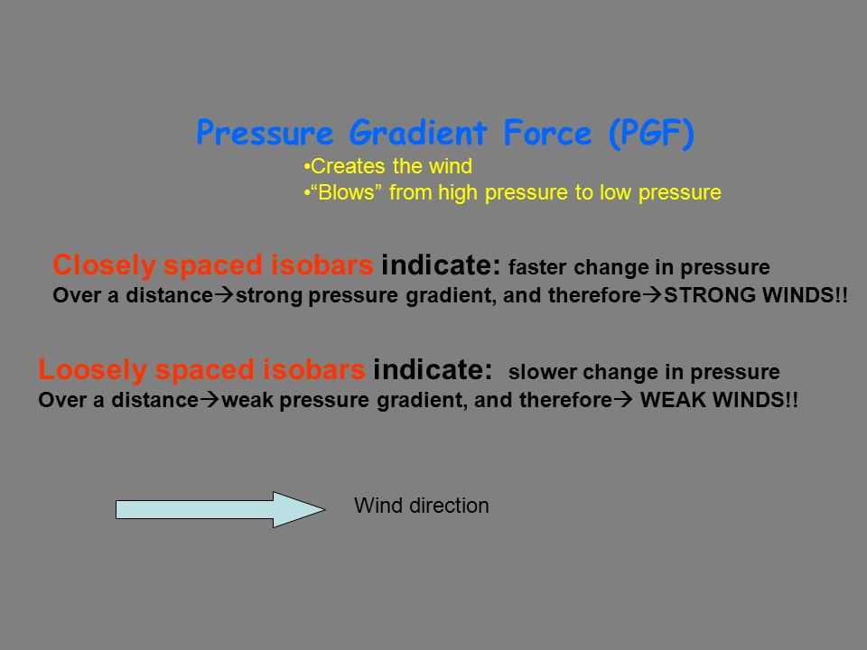 Pressure Gradient Force (PGF) Closely spaced isobars indicate: faster change in pressure Over a distance  strong pressure gradient, and therefore  STRONG WINDS!.