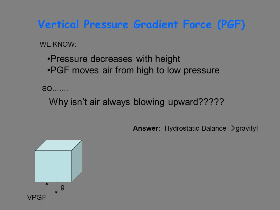 Vertical Pressure Gradient Force (PGF) Pressure decreases with height PGF moves air from high to low pressure WE KNOW: SO…….