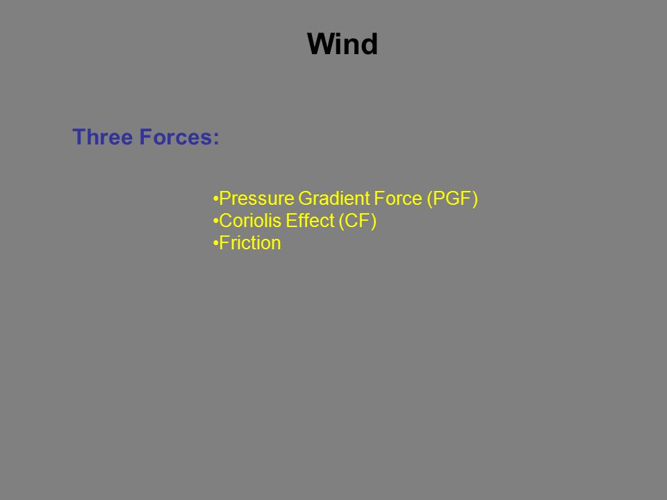 Wind Three Forces: Pressure Gradient Force (PGF) Coriolis Effect (CF) Friction