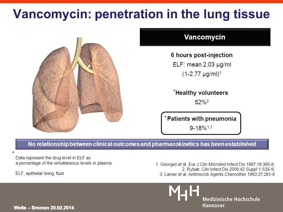 lung penetration Vancomycin