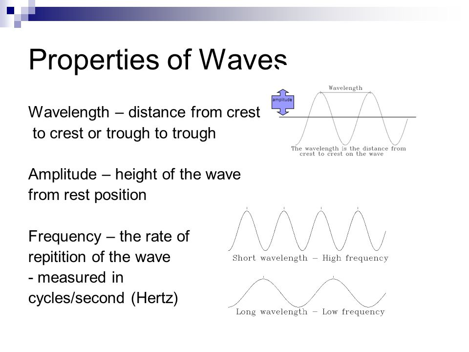 Properties of Waves Wavelength – distance from crest to crest or trough to trough Amplitude – height of the wave from rest position Frequency – the rate of repitition of the wave - measured in cycles/second (Hertz) amplitude