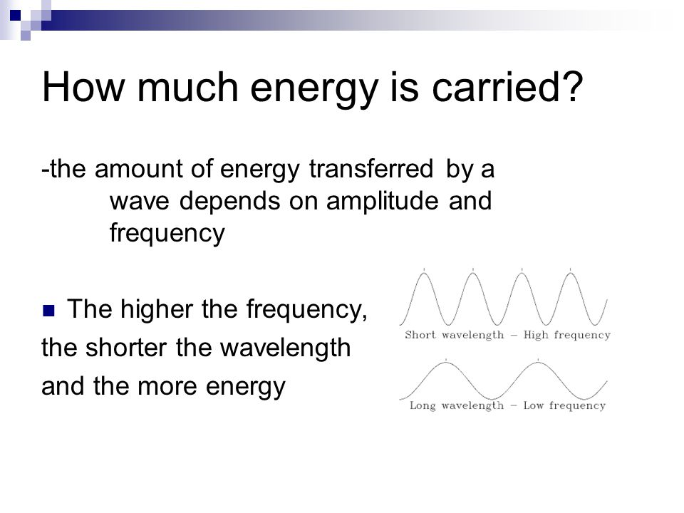 How much energy is carried.