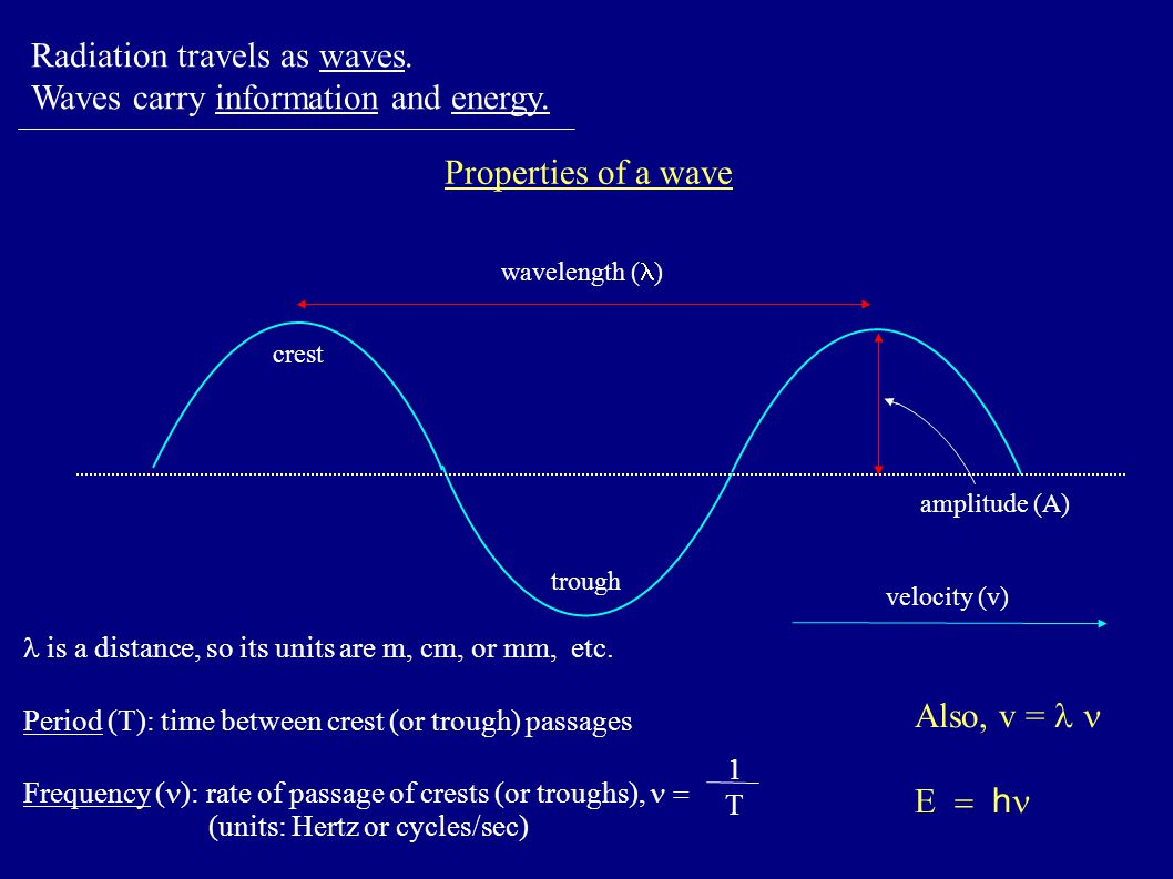 Radiation travels as waves. Waves carry information and energy.
